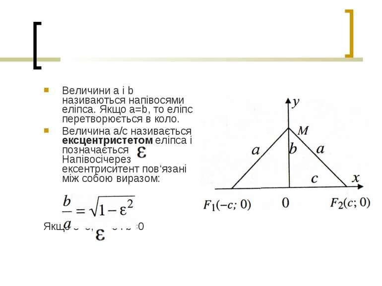 Величини а і b називаються напівосями еліпса. Якщо а=b, то еліпс перетворюєть...