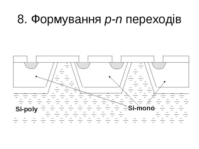 8. Формування p-n переходів Si-poly Si-mono