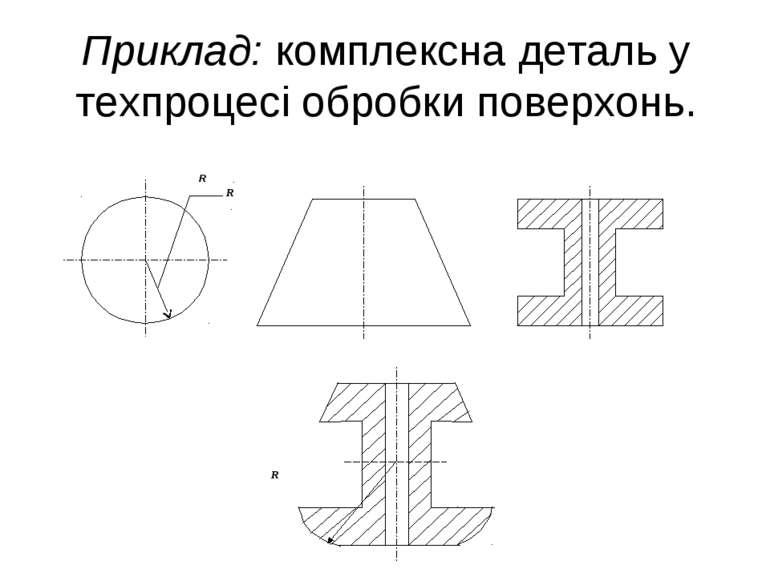 Приклад: комплексна деталь у техпроцесі обробки поверхонь.