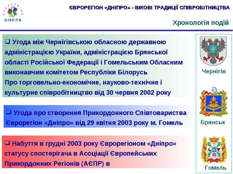 Набуття в грудні 2003 року Єврорегіоном «Дніпро» статусу спостерігача в Асоці...