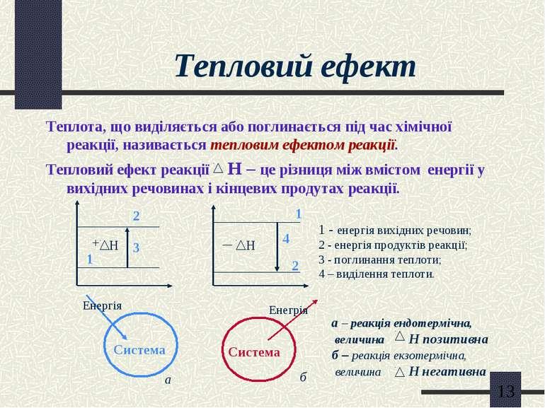 Тепловий ефект Теплота, що виділяється або поглинається під час хімічної реак...