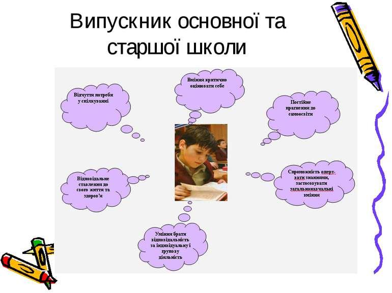 Випускник основної та старшої школи