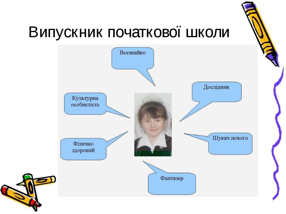 Випускник початкової школи