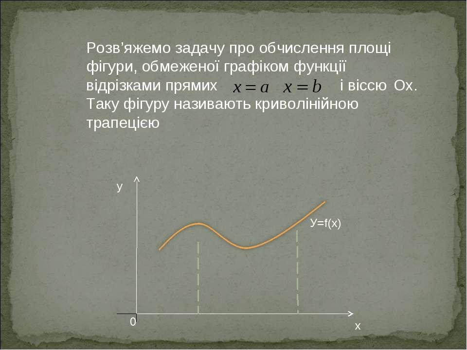 y Розв'яжемо задачу про обчислення площі фігури, обмеженої графіком функції в...