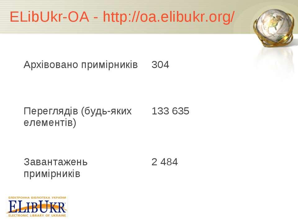 ELibUkr-OA - http://oa.elibukr.org/ Архівовано примірників 304 Переглядів (бу...