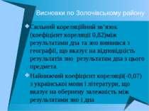 Висновки по Золочівському району Сильний кореляційний зв'язок (коефіцієнт кор...