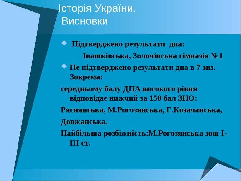 Історія України. Висновки Підтверджено результати дпа: Івашківська, Золочівсь...