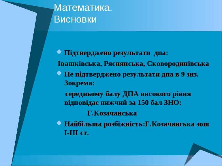 Математика. Висновки Підтверджено результати дпа: Івашківська, Ряснянська, Ск...