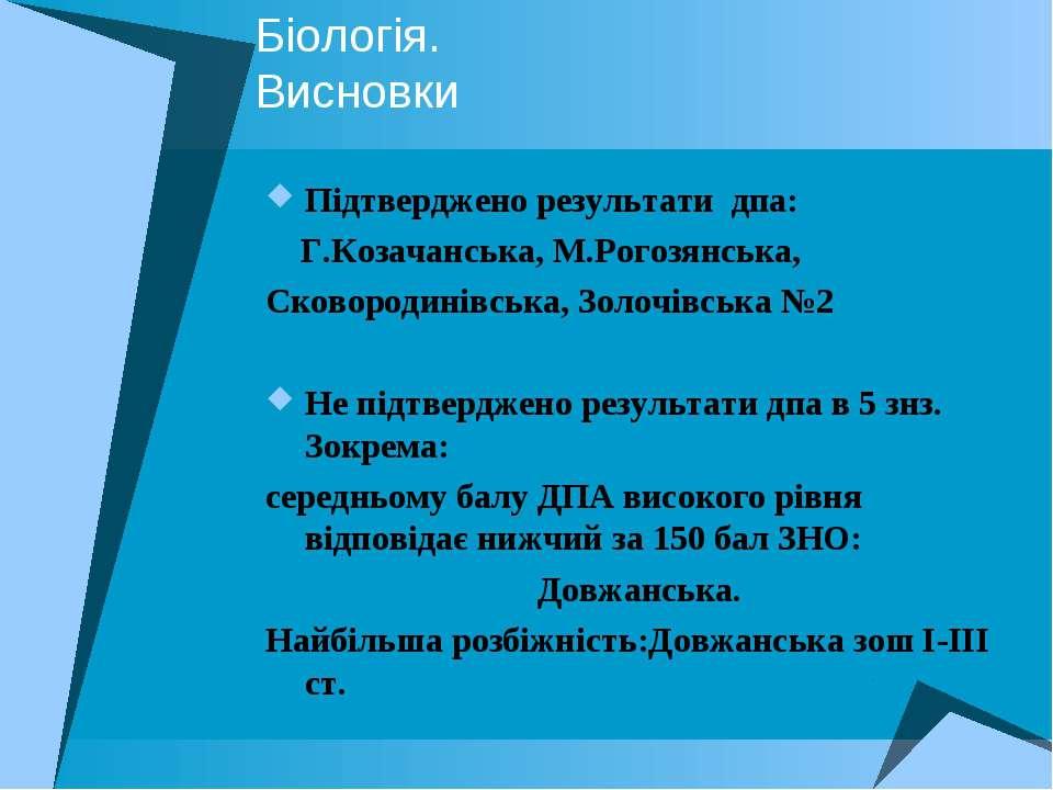 Біологія. Висновки Підтверджено результати дпа: Г.Козачанська, М.Рогозянська,...
