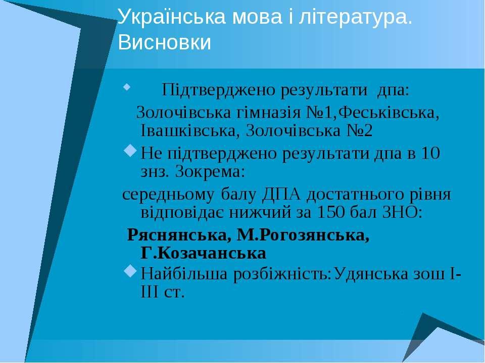 Українська мова і література. Висновки Підтверджено результати дпа: Золочівсь...