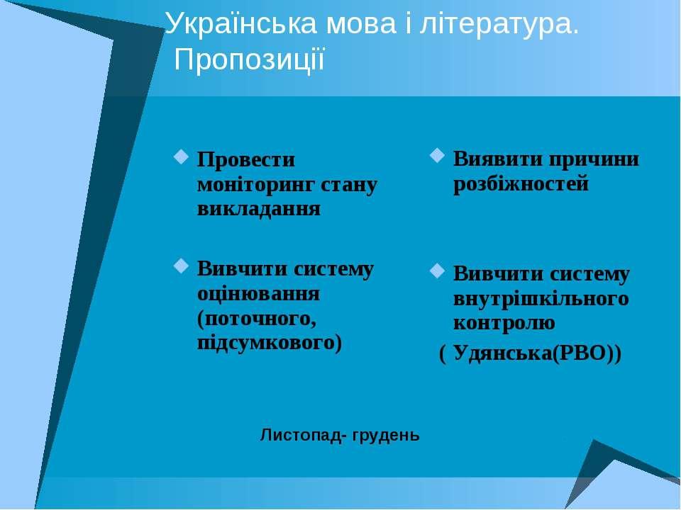 Українська мова і література. Пропозиції Провести моніторинг стану викладання...