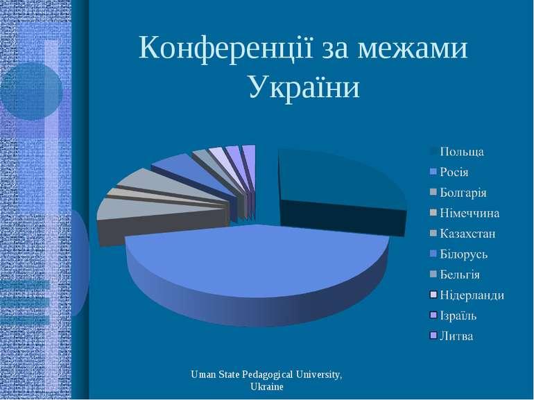 Конференції за межами України Uman State Pedagogical University, Ukraine Uman...
