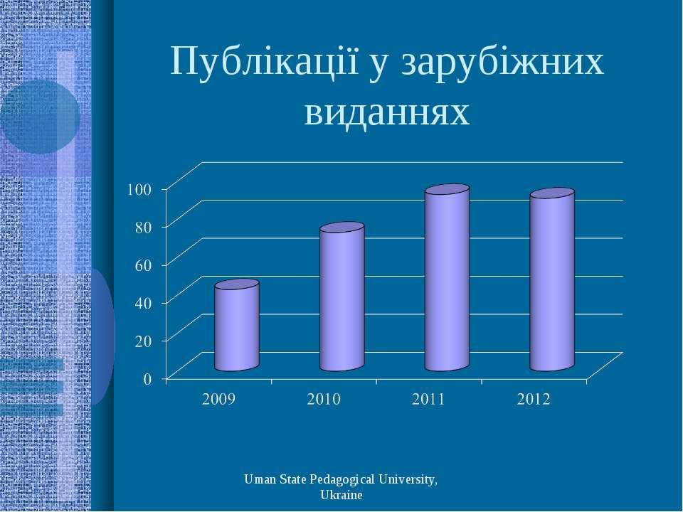 Публікації у зарубіжних виданнях Uman State Pedagogical University, Ukraine U...