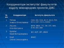 Координатори інститутів/ факультетів відділу міжнародних проектів ДМС . № п/п...