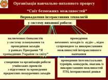 ІТН та тренажерних систем, які допомагають надолужити пропуски в знаннях учні...