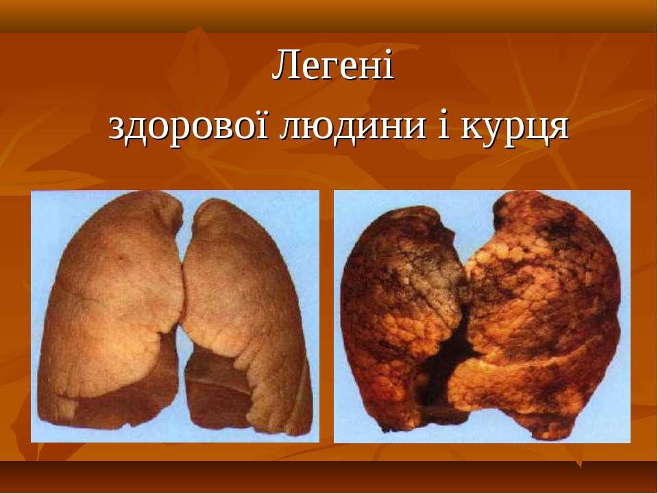 Легені здорової людини і курця