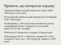 Проекти, що потерпіли поразку Державні (Віртуальний університет Данії 2000-20...