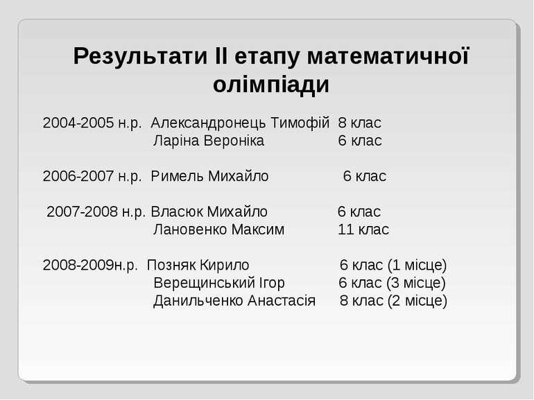 Результати ΙΙ етапу математичної олімпіади  2004-2005 н.р. Александронець Ти...