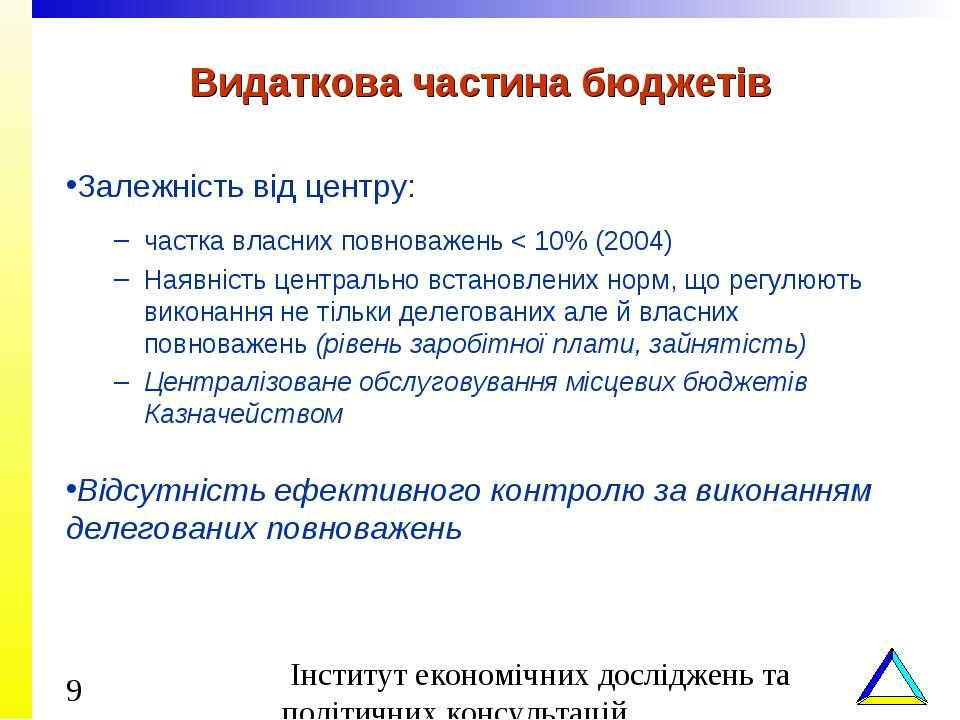 Видаткова частина бюджетів Залежність від центру: частка власних повноважень ...