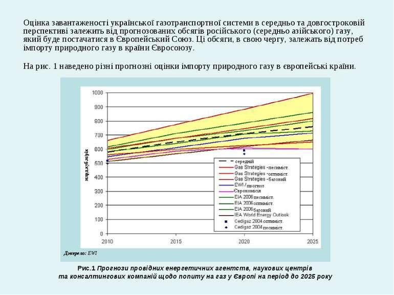 Оцінка завантаженості української газотранспортної системи в середньо та довг...