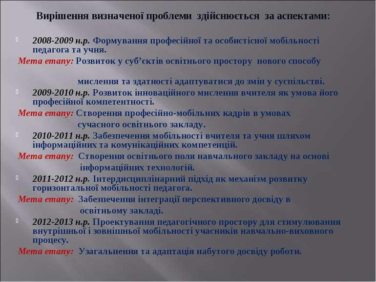 Вирішення визначеної проблеми здійснюється за аспектами: 2008-2009 н.р. Форму...