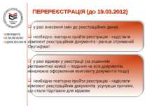 ПЕРЕРЕЄСТРАЦІЯ (до 19.03.2012) у разі відмови у реєстрації (за рішенням регла...