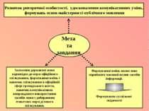 Розвиток риторичної особистості, удосконалення комунікативних умінь, формуван...