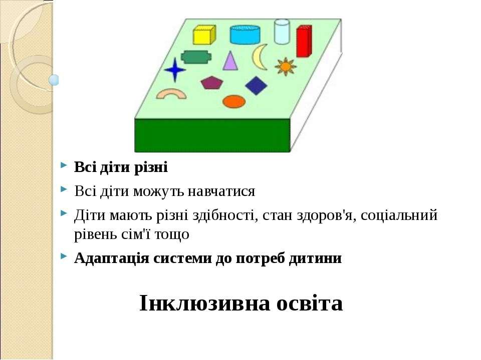 Інклюзивна освіта Всі діти різні Всі діти можуть навчатися Діти мають різні з...
