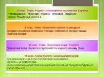 8 клас. Тема: Фізико – географічне положення України. Розташування території ...