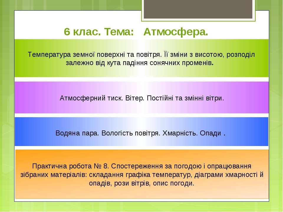 6 клас. Тема: Атмосфера. Температура земної поверхні та повітря. Її зміни з в...
