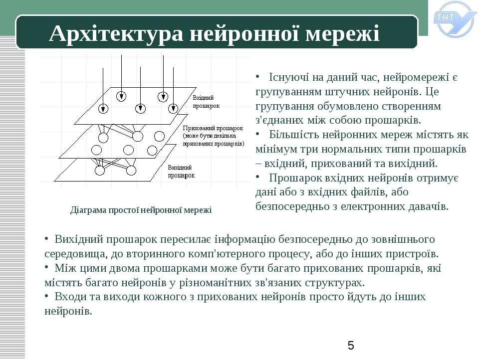 Архітектура нейронної мережі Діаграма простої нейронної мережі Існуючі на дан...