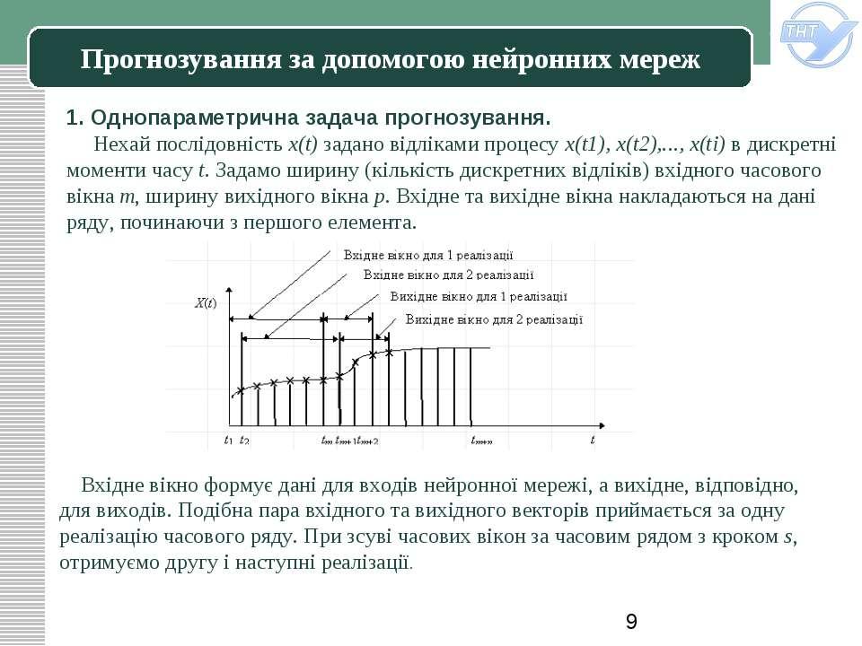 Прогнозування за допомогою нейронних мереж 1. Однопараметрична задача прогноз...
