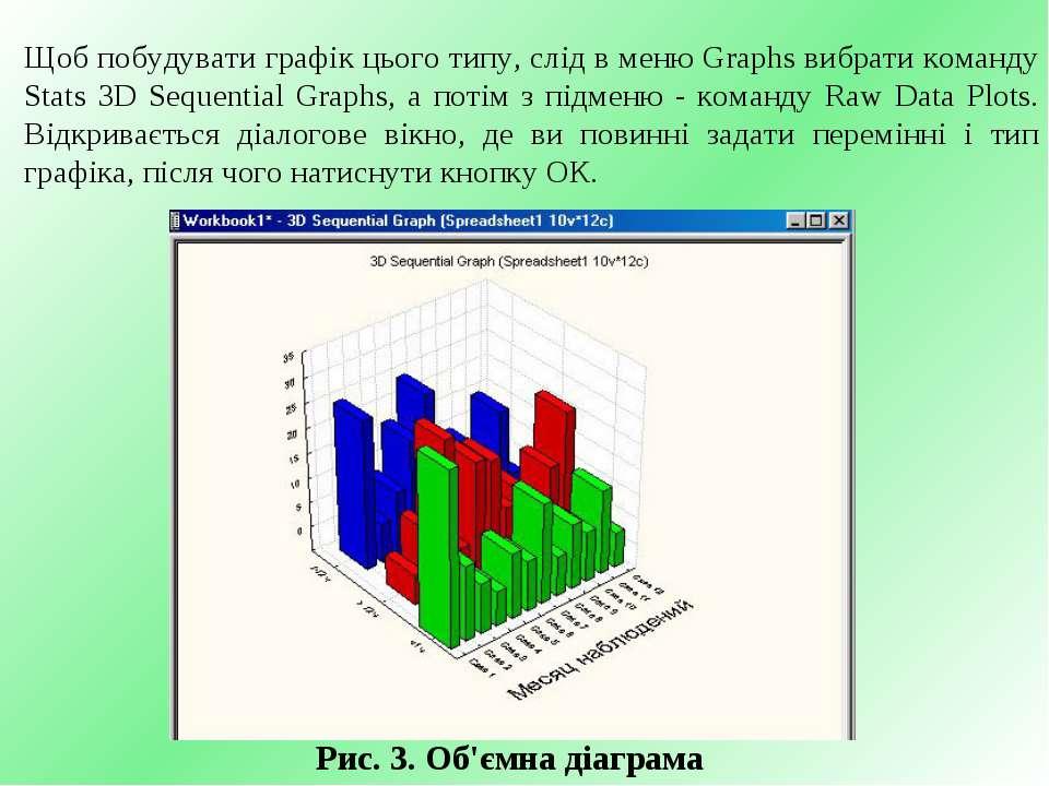 Рис. 3. Об'ємна діаграма Щоб побудувати графік цього типу, слід в меню Graphs...