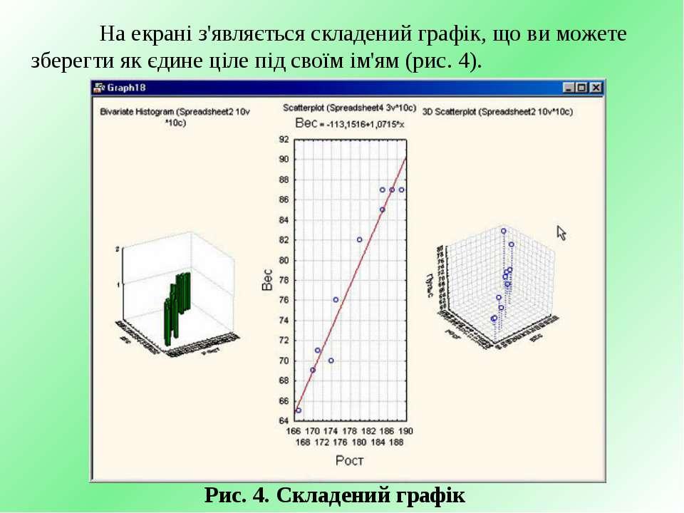 Рис. 4. Складений графік На екрані з'являється складений графік, що ви можете...