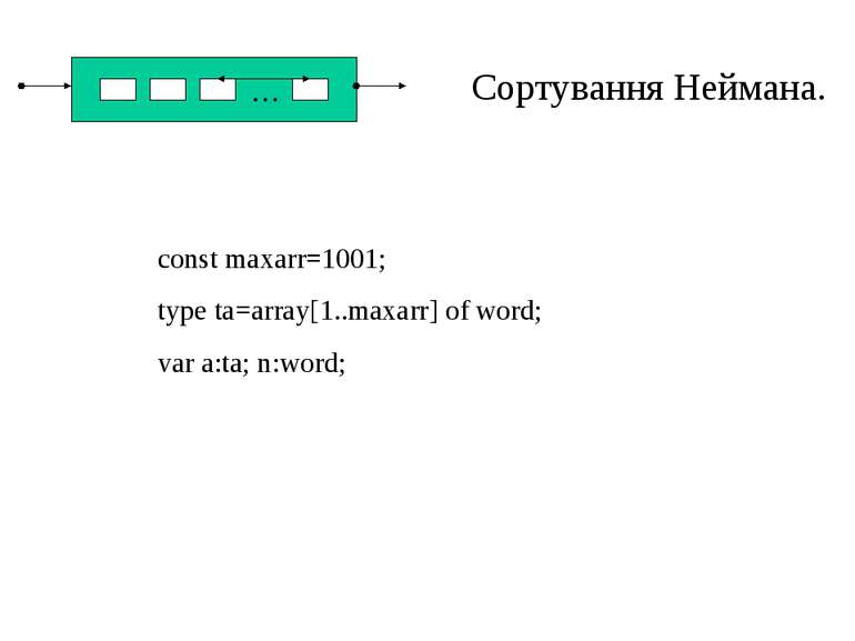 const maxarr=1001; type ta=array[1..maxarr] of word; var a:ta; n:word; Сортув...
