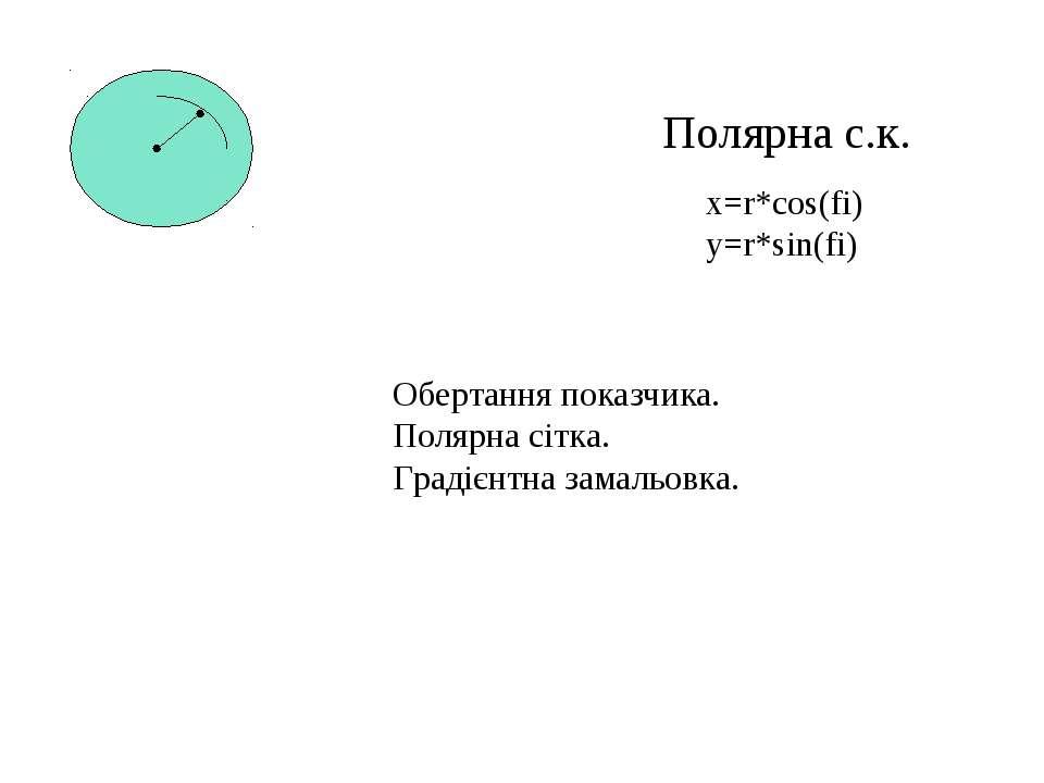 Полярна с.к. x=r*cos(fi) y=r*sin(fi) Обертання показчика. Полярна сітка. Град...