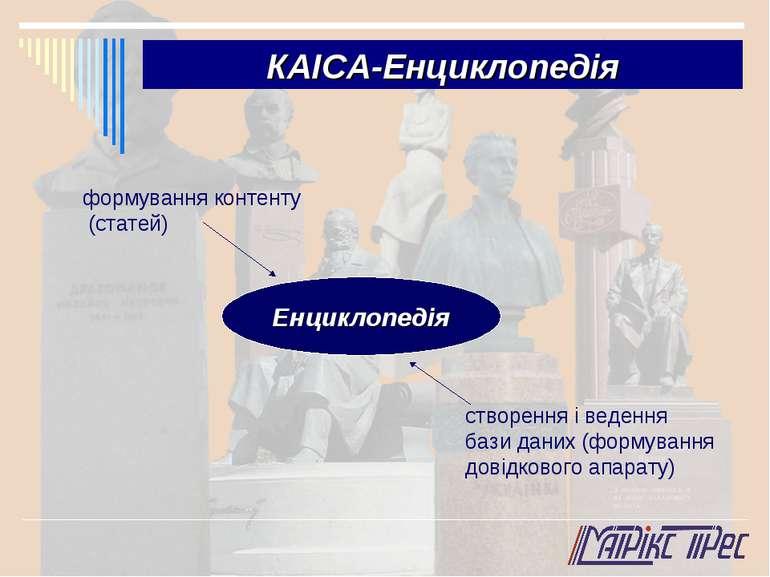 формування контенту (статей) КАІСА-Енциклопедія створення і ведення бази дани...
