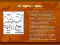 Чотирикутники Чотирикутникомназивається фігура, яка складається з чотирьох т...