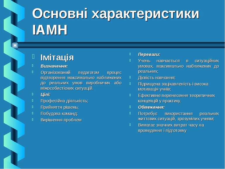 Основні характеристики ІАМН Імітація Визначення: Організований педагогом проц...