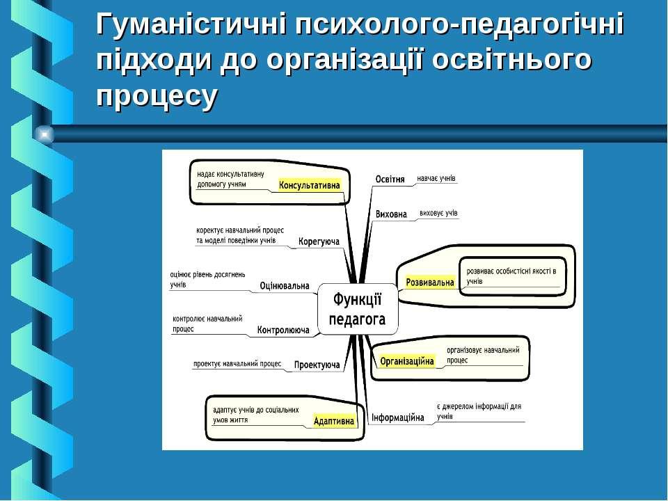 Гуманістичні психолого-педагогічні підходи до організації освітнього процесу