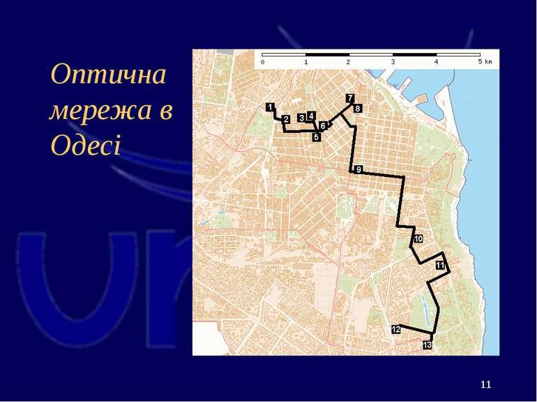 Оптична мережа в Одесі