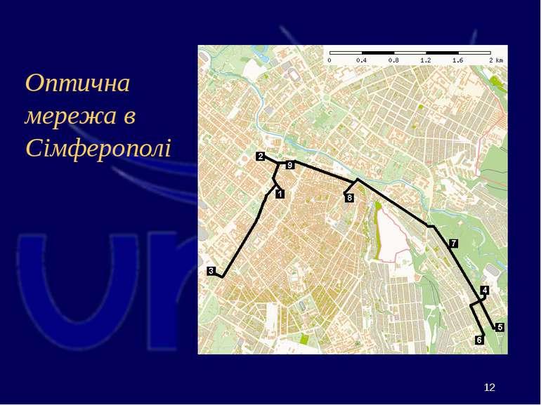 Оптична мережа в Сімферополі