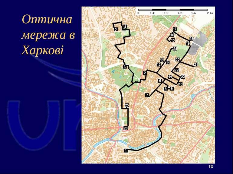 Оптична мережа в Харкові