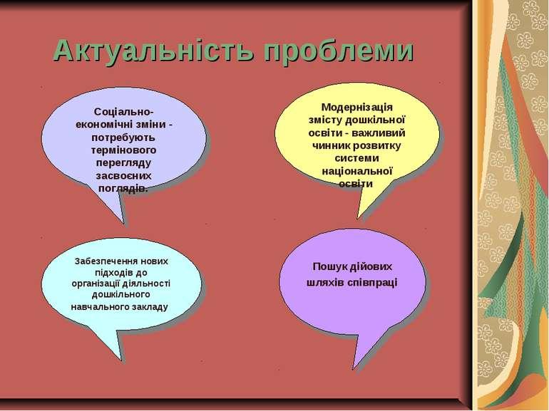 Актуальність проблеми Забезпечення нових підходів до організації діяльності д...