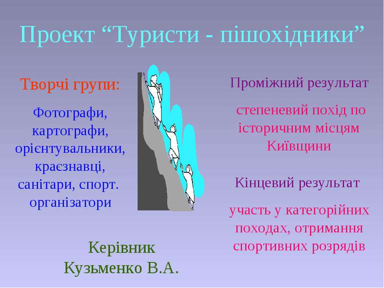 """Проект """"Туристи - пішохідники"""" Керівник Кузьменко В.А. Творчі групи: Фотограф..."""
