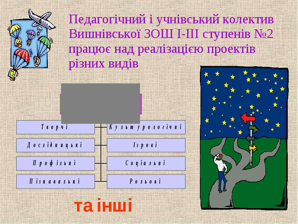Педагогічний і учнівський колектив Вишнівської ЗОШ І-ІІІ ступенів №2 працює н...