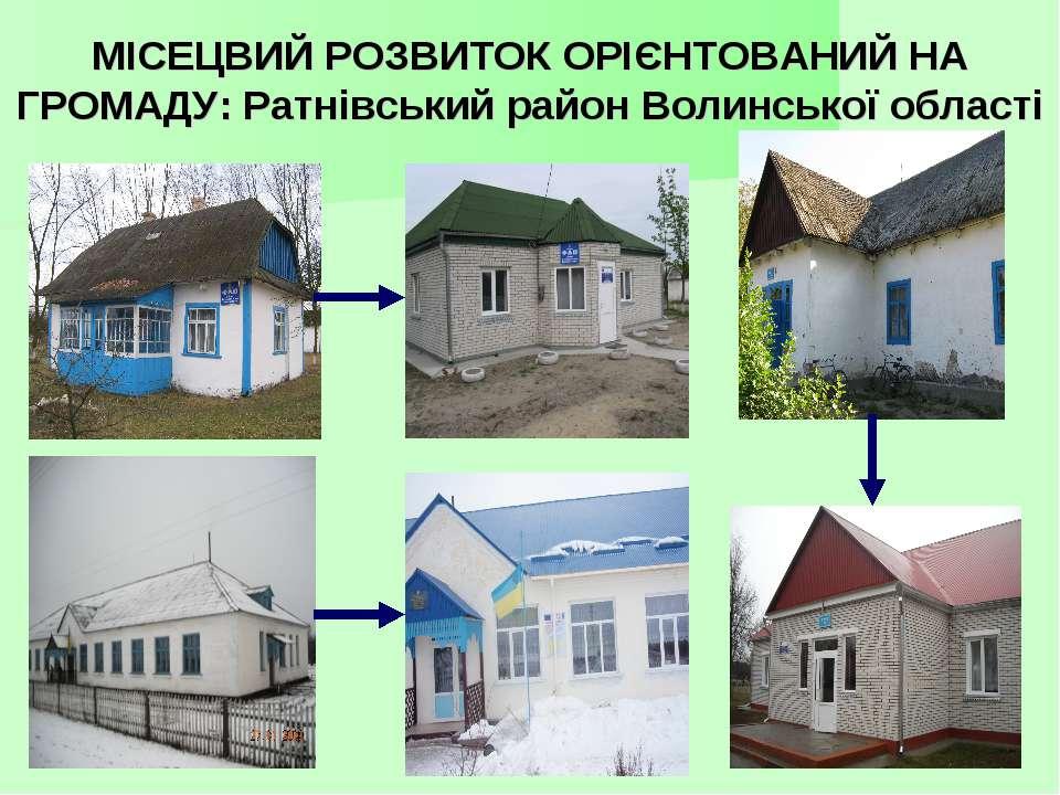МІСЕЦВИЙ РОЗВИТОК ОРІЄНТОВАНИЙ НА ГРОМАДУ: Ратнівський район Волинської області