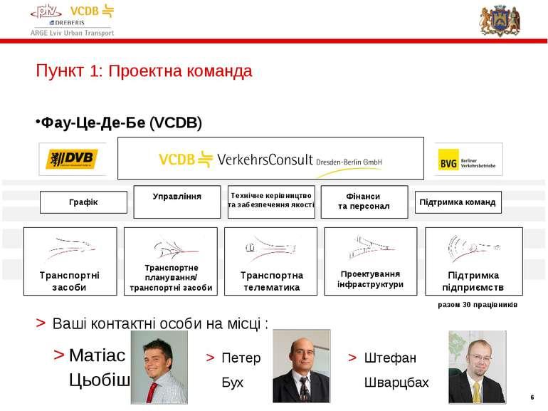 6 Пункт 1: Проектна команда Фау-Це-Де-Бе (VCDB) Ваші контактні особи на місці...