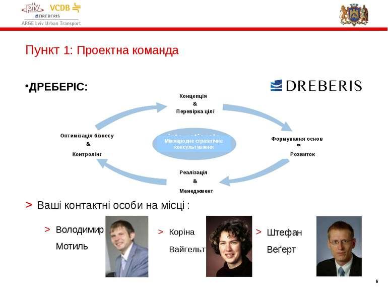 * Пункт 1: Проектна команда ДРЕБЕРІС: Ваші контактні особи на місці : Володим...