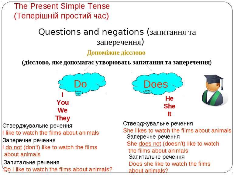 The Present Simple Tense (Теперішній простий час) Questions and negations (за...